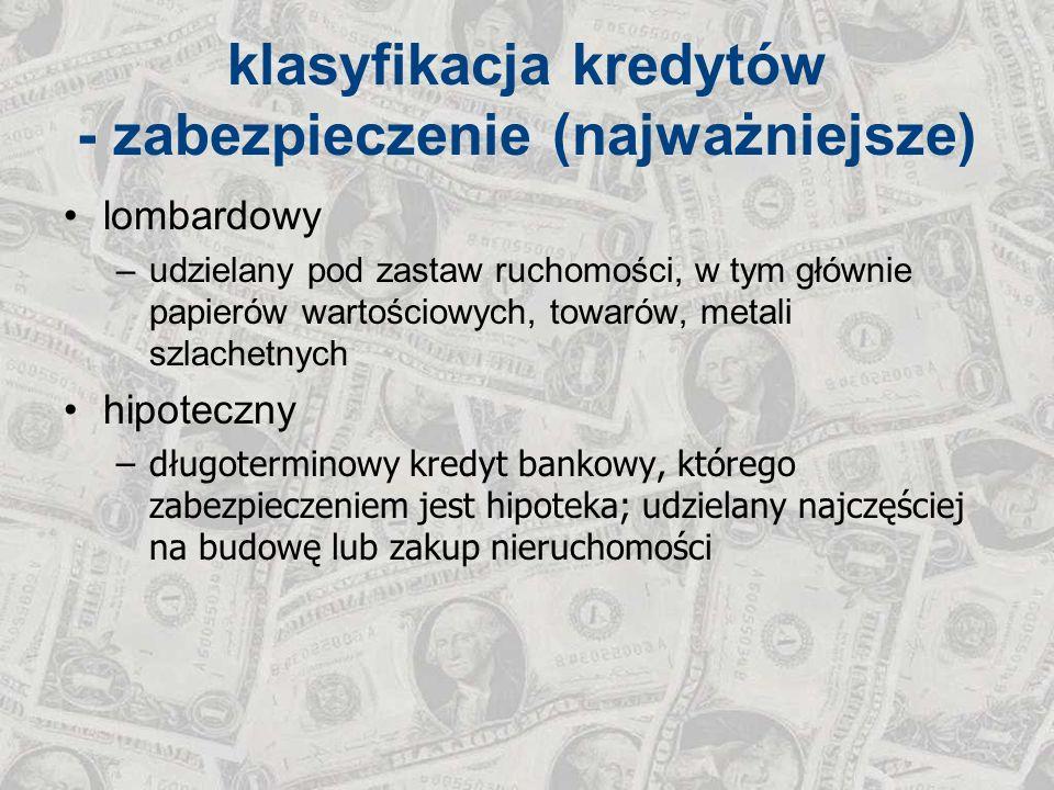 klasyfikacja kredytów - zabezpieczenie (najważniejsze)