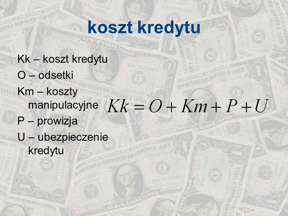 koszt kredytu Kk – koszt kredytu O – odsetki Km – koszty manipulacyjne