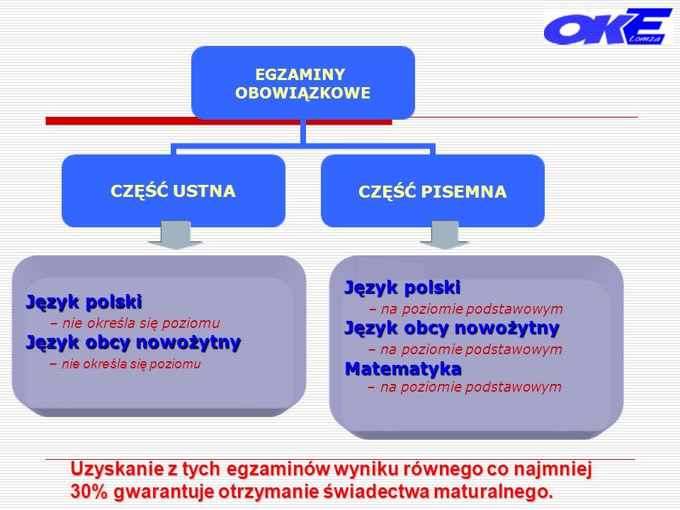 Język polski – nie określa się poziomu. Język obcy nowożytny. Język polski. – na poziomie podstawowym.