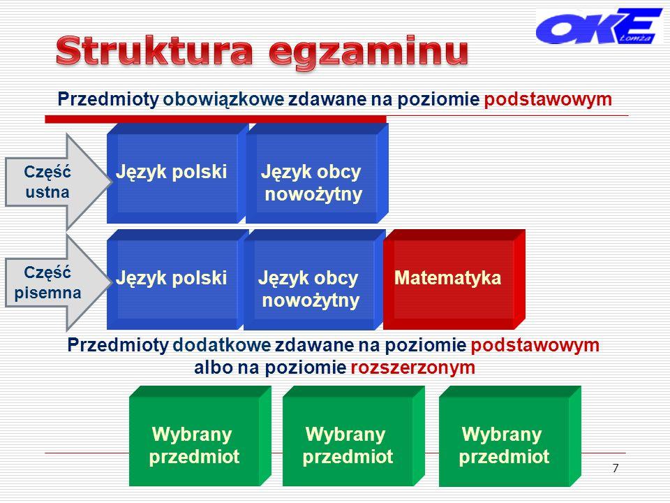 Struktura egzaminu Przedmioty obowiązkowe zdawane na poziomie podstawowym. Część ustna. Język polski.