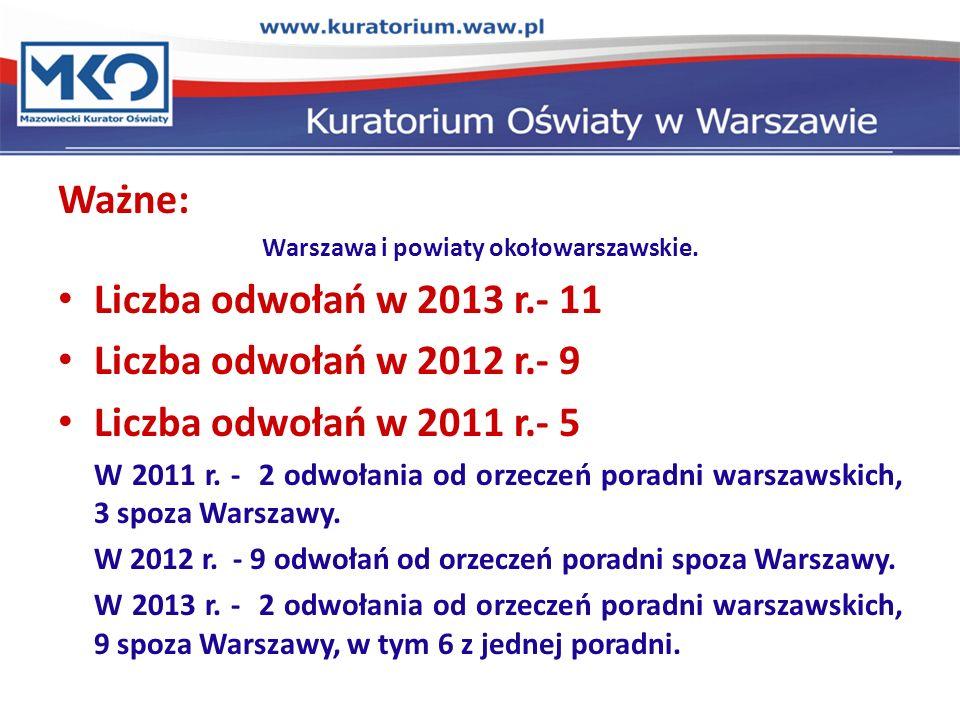 Warszawa i powiaty okołowarszawskie.