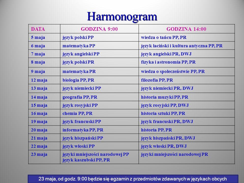Harmonogram DATA GODZINA 9:00 GODZINA 14:00 5 maja język polski PP