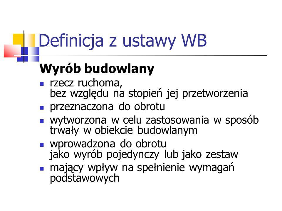 Definicja z ustawy WB Wyrób budowlany