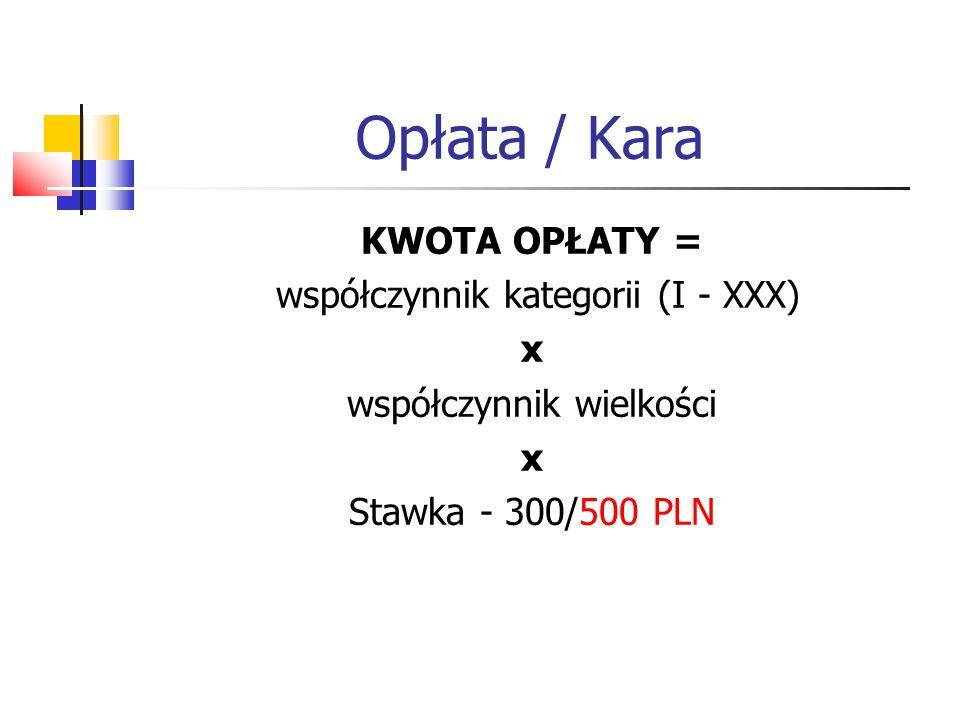 Opłata / Kara KWOTA OPŁATY = współczynnik kategorii (I - XXX) x