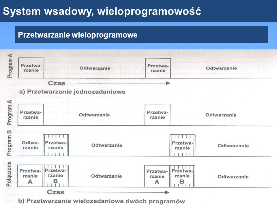 System wsadowy, wieloprogramowość