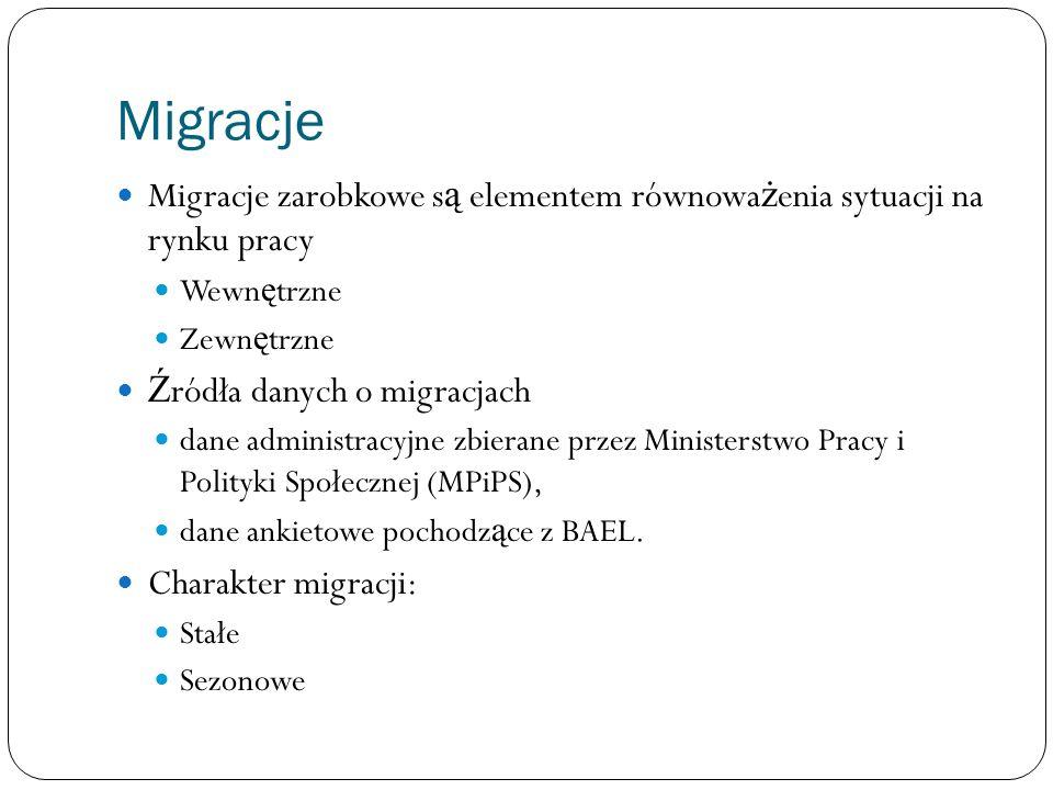 Migracje Migracje zarobkowe są elementem równoważenia sytuacji na rynku pracy. Wewnętrzne. Zewnętrzne.