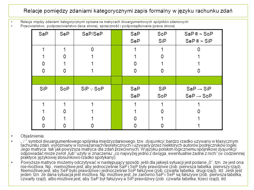 Relacje pomiędzy zdaniami kategorycznymi zapis formalny w języku rachunku zdań