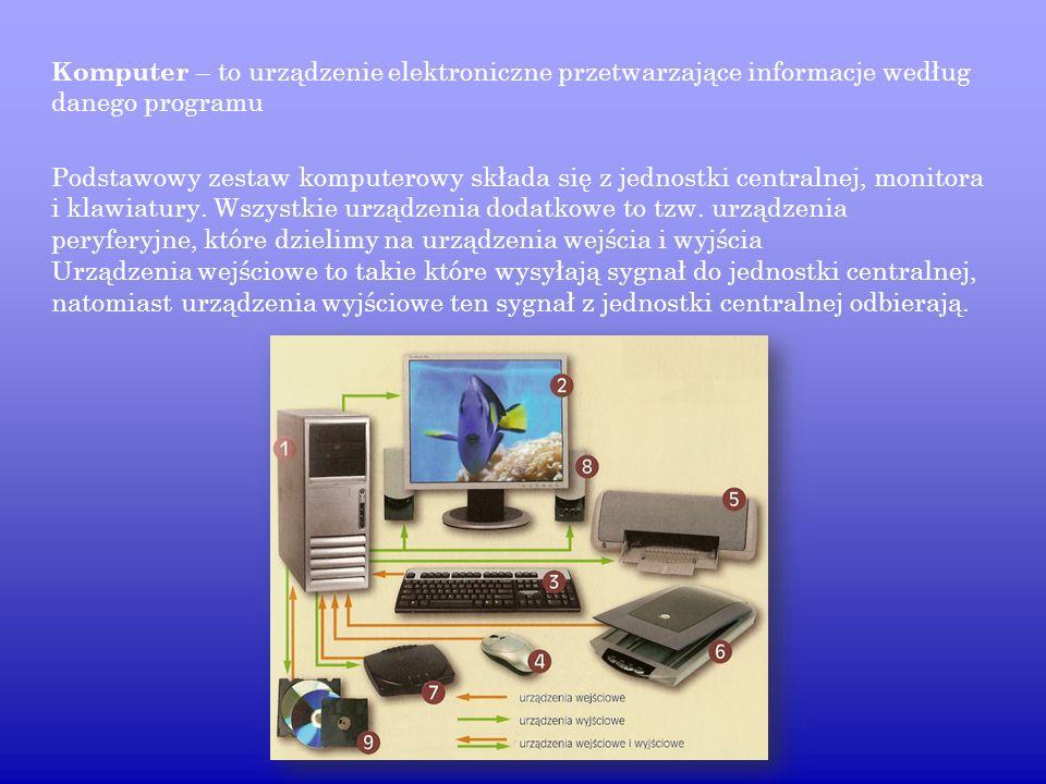 Komputer – to urządzenie elektroniczne przetwarzające informacje według danego programu