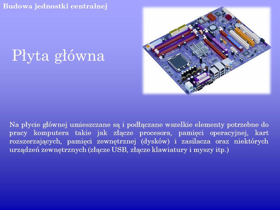 Płyta główna Budowa jednostki centralnej