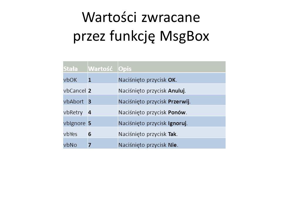 Wartości zwracane przez funkcję MsgBox