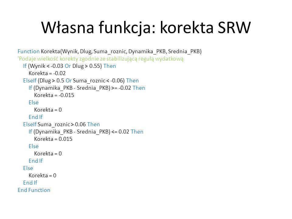 Własna funkcja: korekta SRW