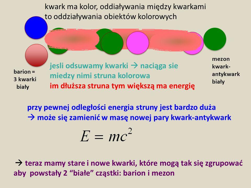 kwark ma kolor, oddiaływania między kwarkami