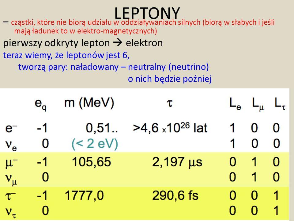LEPTONY – cząstki, które nie biorą udziału w oddziaływaniach silnych (biorą w słabych i jeśli mają ładunek to w elektro-magnetycznych)