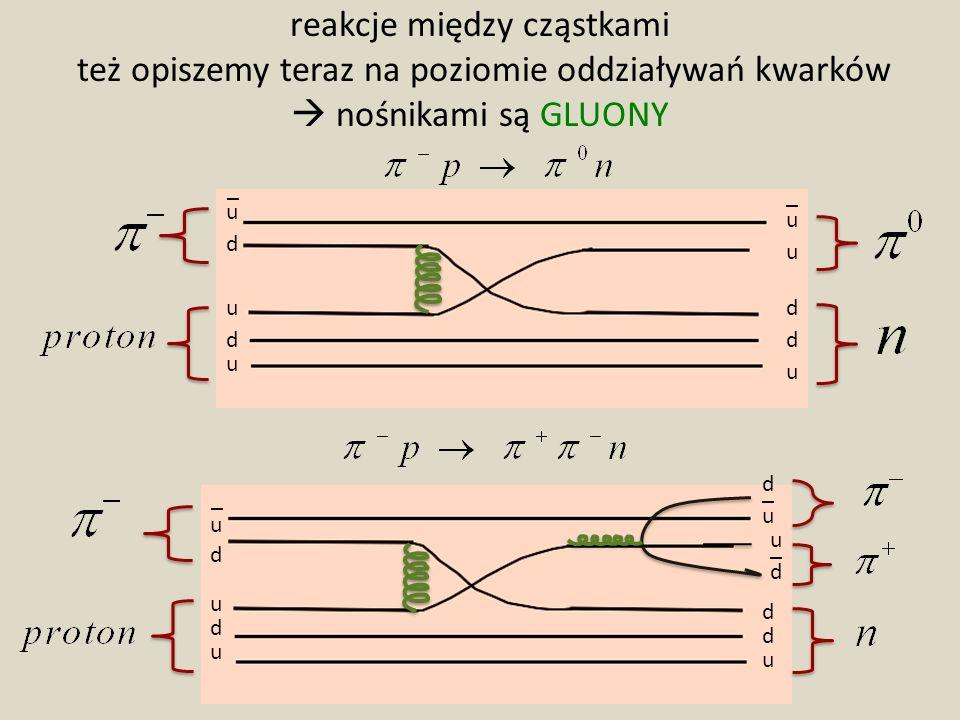 reakcje między cząstkami też opiszemy teraz na poziomie oddziaływań kwarków  nośnikami są GLUONY