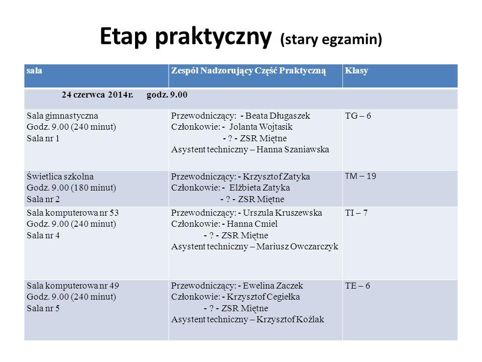 Etap praktyczny (stary egzamin)