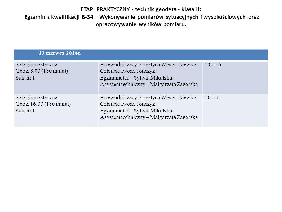 ETAP PRAKTYCZNY - technik geodeta - klasa II: Egzamin z kwalifikacji B-34 – Wykonywanie pomiarów sytuacyjnych i wysokościowych oraz opracowywanie wyników pomiaru.