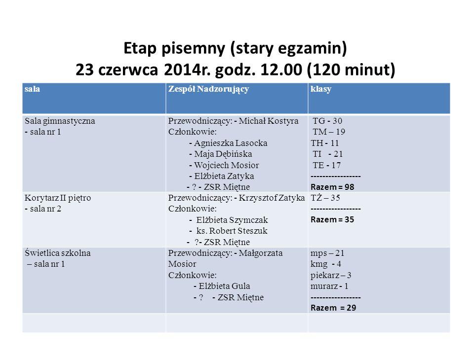 Etap pisemny (stary egzamin) 23 czerwca 2014r. godz. 12.00 (120 minut)