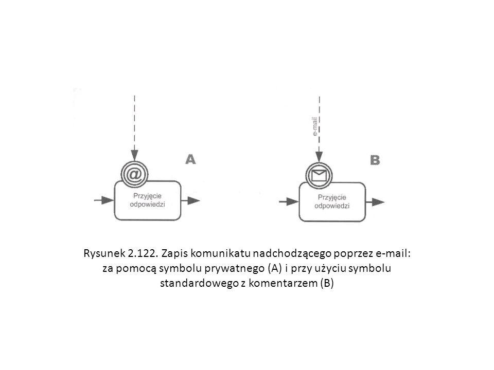 Rysunek 2.122. Zapis komunikatu nadchodzącego poprzez e-mail: