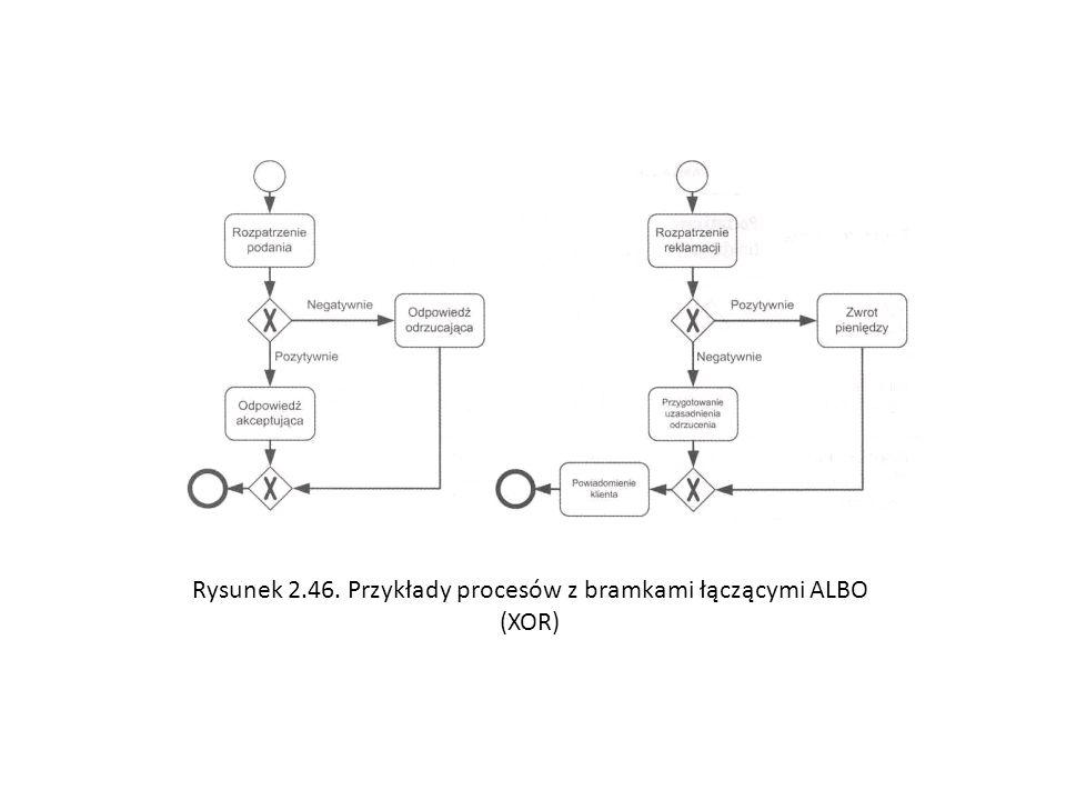 Rysunek 2.46. Przykłady procesów z bramkami łączącymi ALBO (XOR)