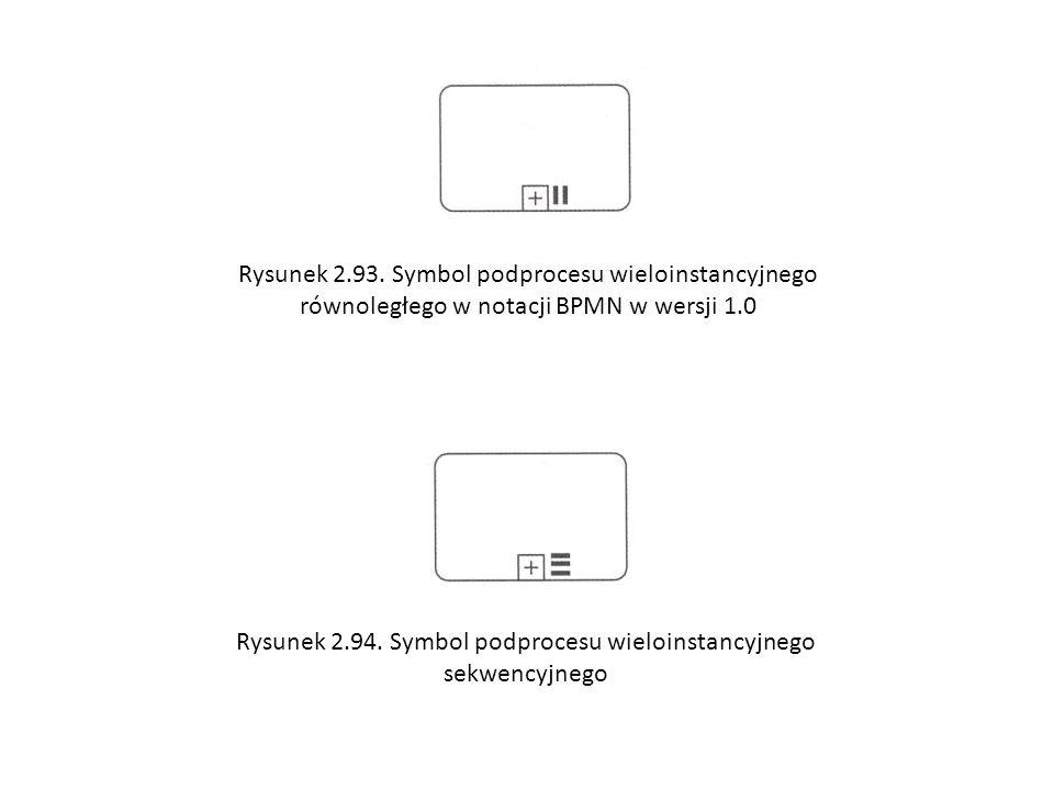 Rysunek 2.94. Symbol podprocesu wieloinstancyjnego sekwencyjnego