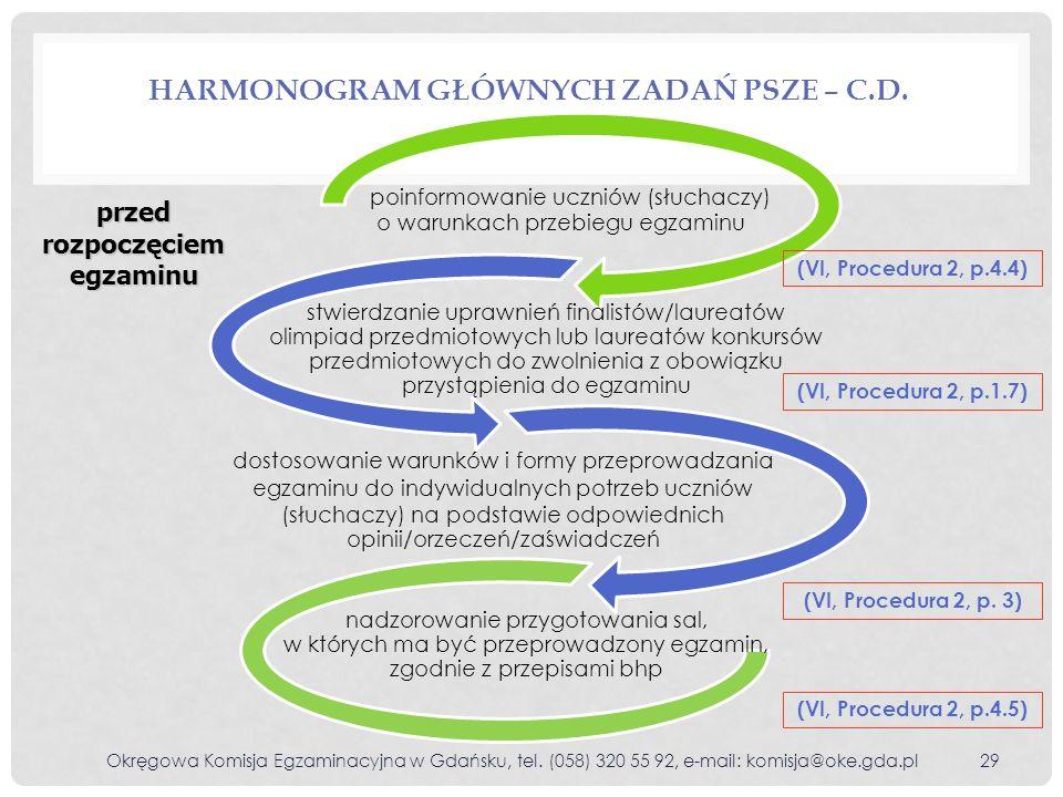 Harmonogram głównych zadań PSZE – c.d.