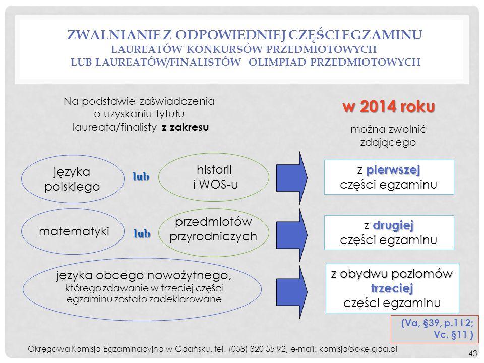 Zwalnianie z odpowiedniej części egzaminu laureatów konkursów przedmiotowych lub laureatów/finalistów olimpiad przedmiotowych