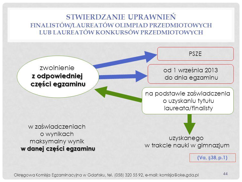 Stwierdzanie uprawnień finalistów/laureatów olimpiad przedmiotowych lub laureatów konkursów przedmiotowych