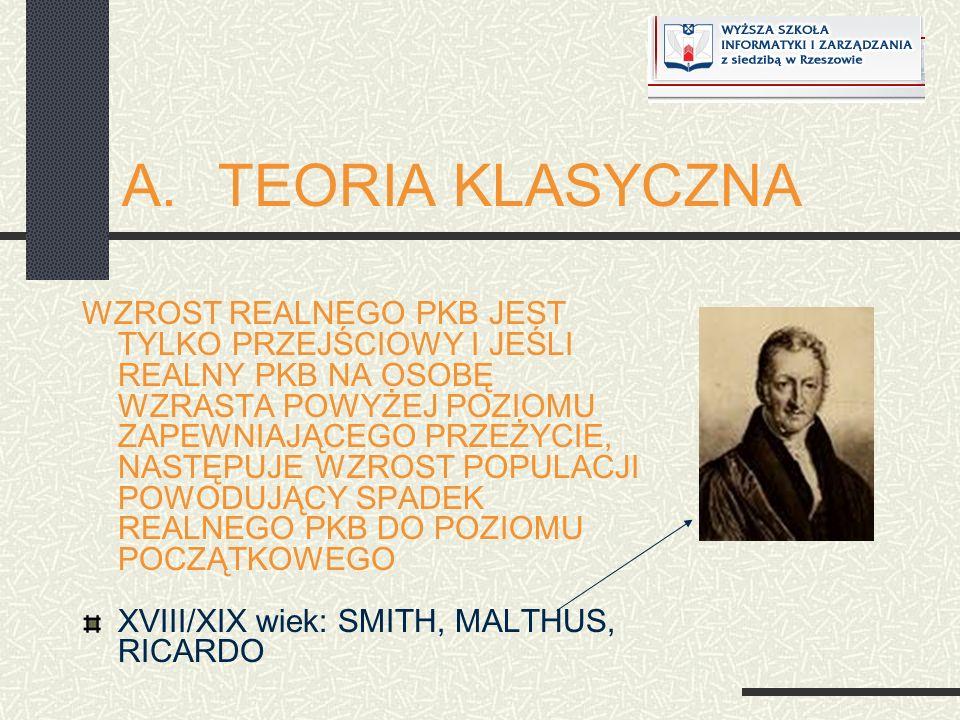 A. TEORIA KLASYCZNA
