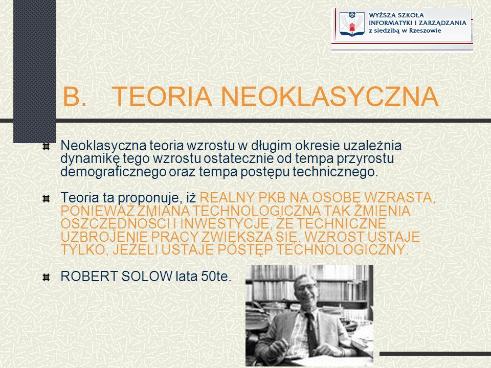 B. TEORIA NEOKLASYCZNA