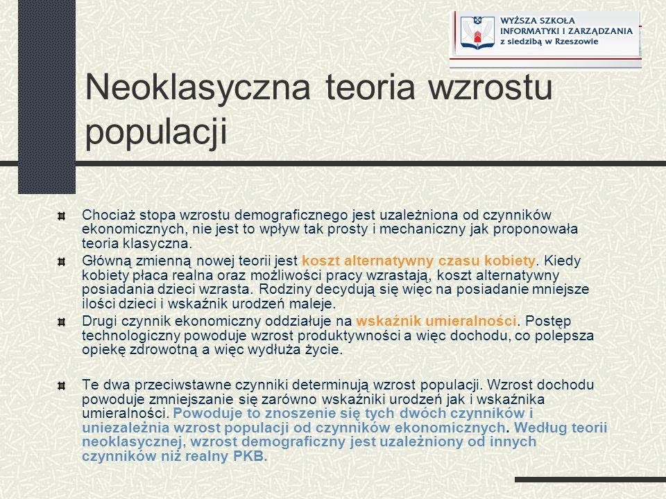 Neoklasyczna teoria wzrostu populacji