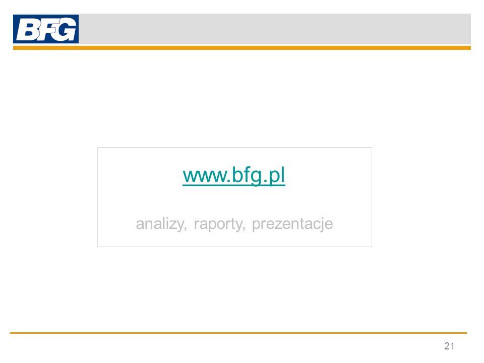 analizy, raporty, prezentacje