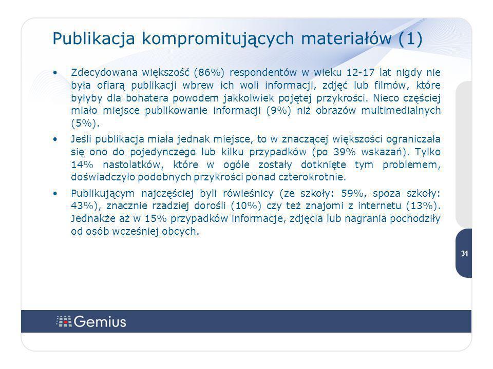 Publikacja kompromitujących materiałów (1)