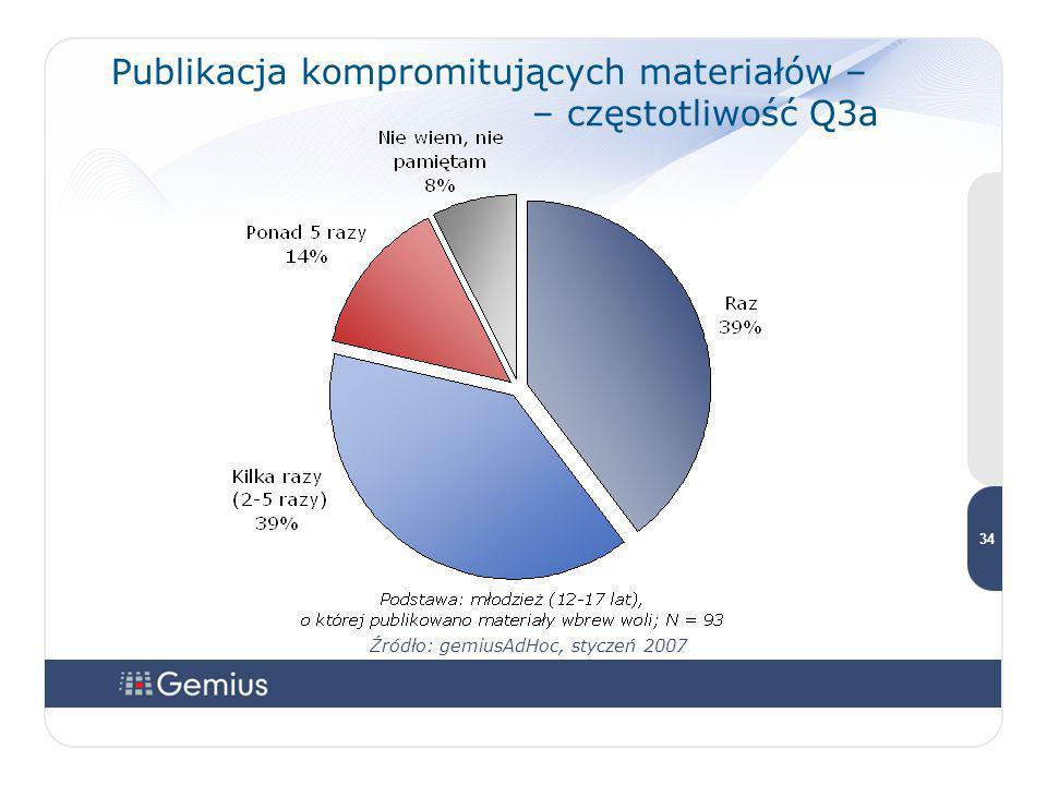 Publikacja kompromitujących materiałów – – częstotliwość Q3a