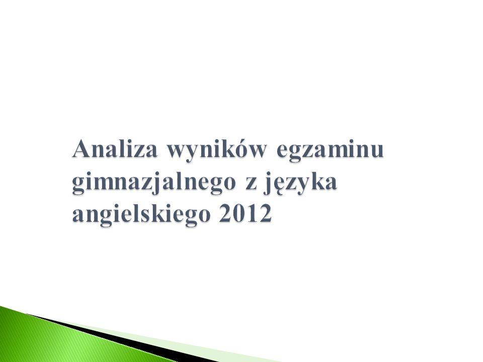 Analiza wyników egzaminu gimnazjalnego z języka angielskiego 2012