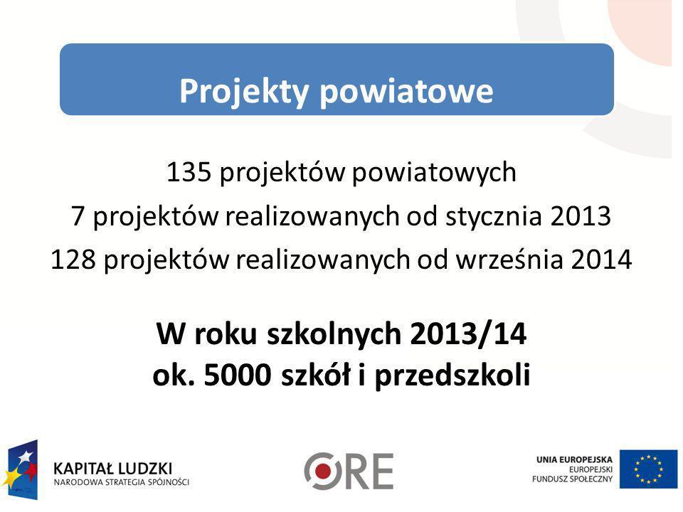 W roku szkolnych 2013/14 ok. 5000 szkół i przedszkoli