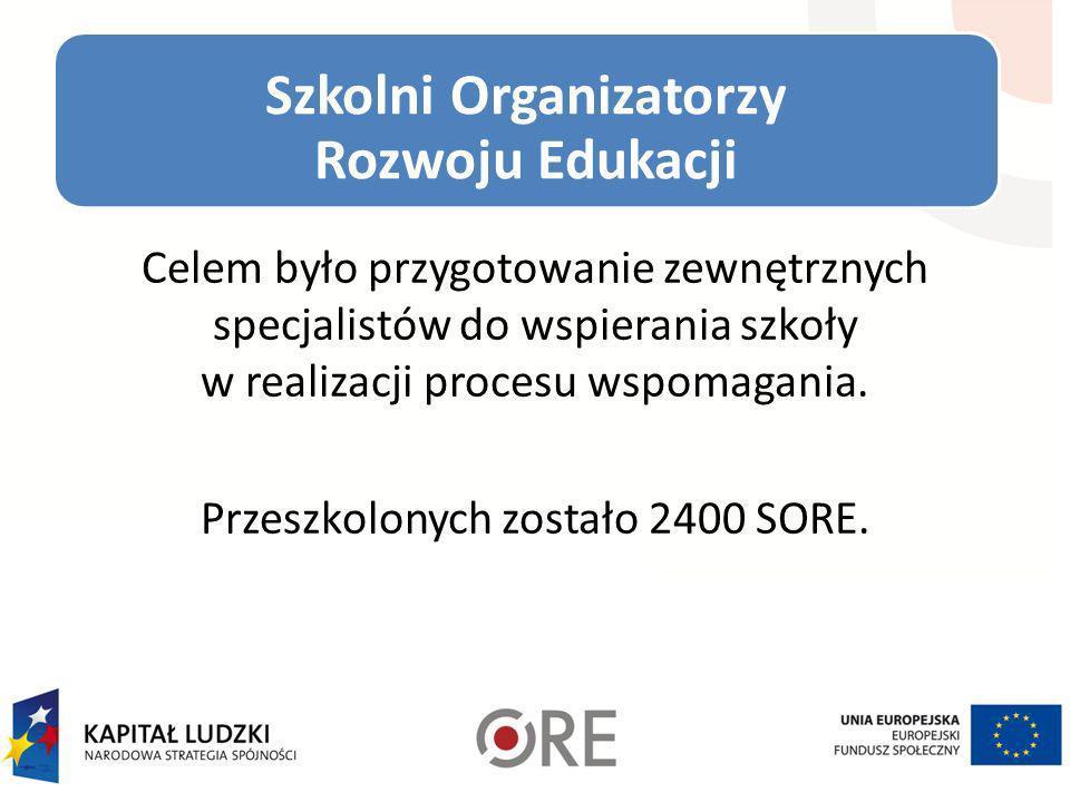 Szkolni Organizatorzy Rozwoju Edukacji
