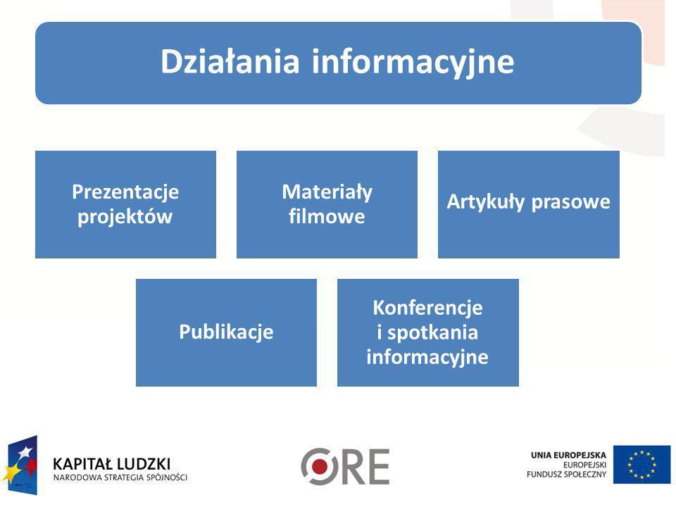 Działania informacyjne