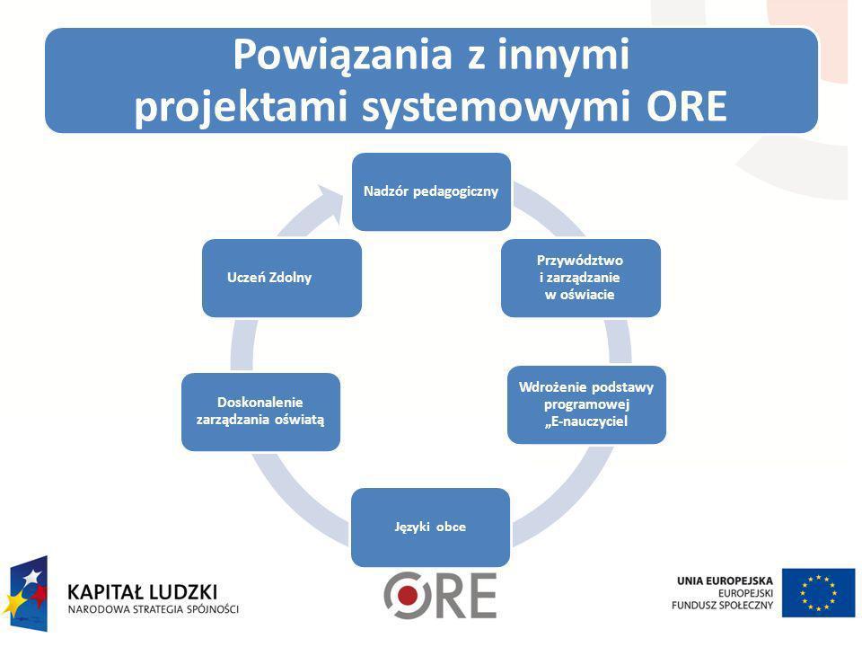 Powiązania z innymi projektami systemowymi ORE
