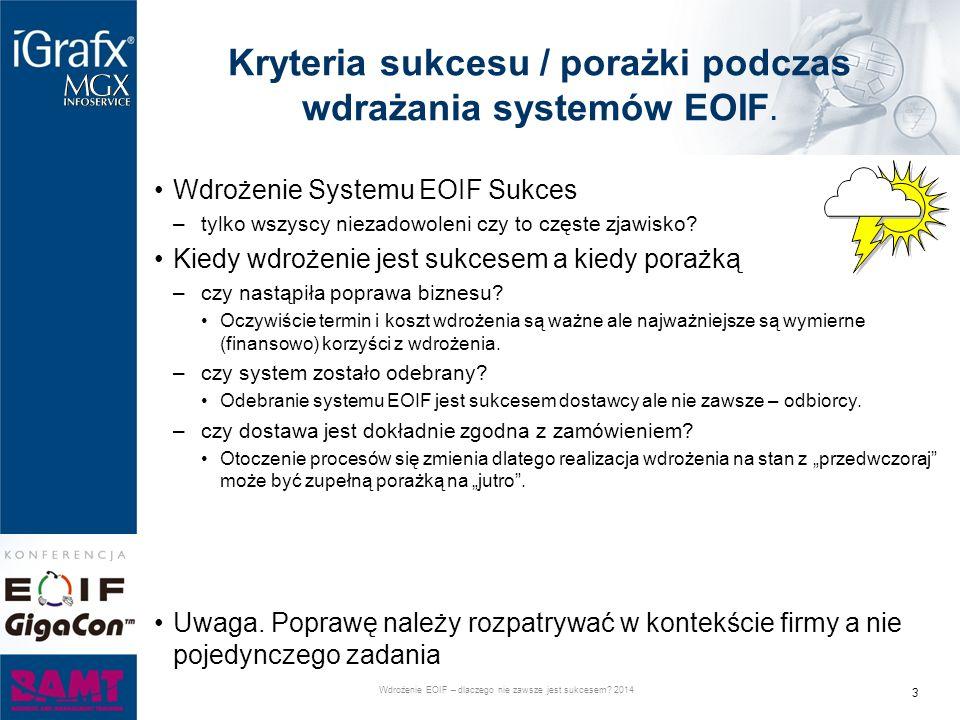 Kryteria sukcesu / porażki podczas wdrażania systemów EOIF.