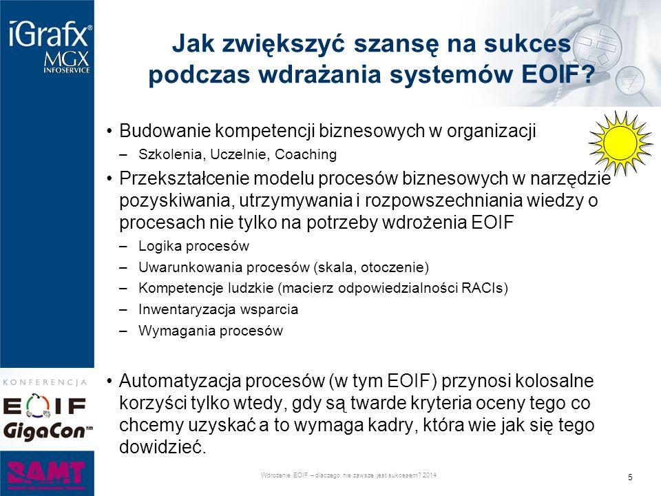 Jak zwiększyć szansę na sukces podczas wdrażania systemów EOIF