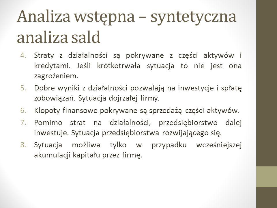Analiza wstępna – syntetyczna analiza sald