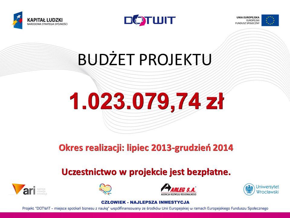 BUDŻET PROJEKTU 1.023.079,74 zł. Okres realizacji: lipiec 2013-grudzień 2014.