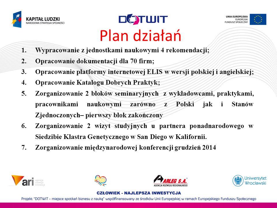 Plan działań Wypracowanie z jednostkami naukowymi 4 rekomendacji;