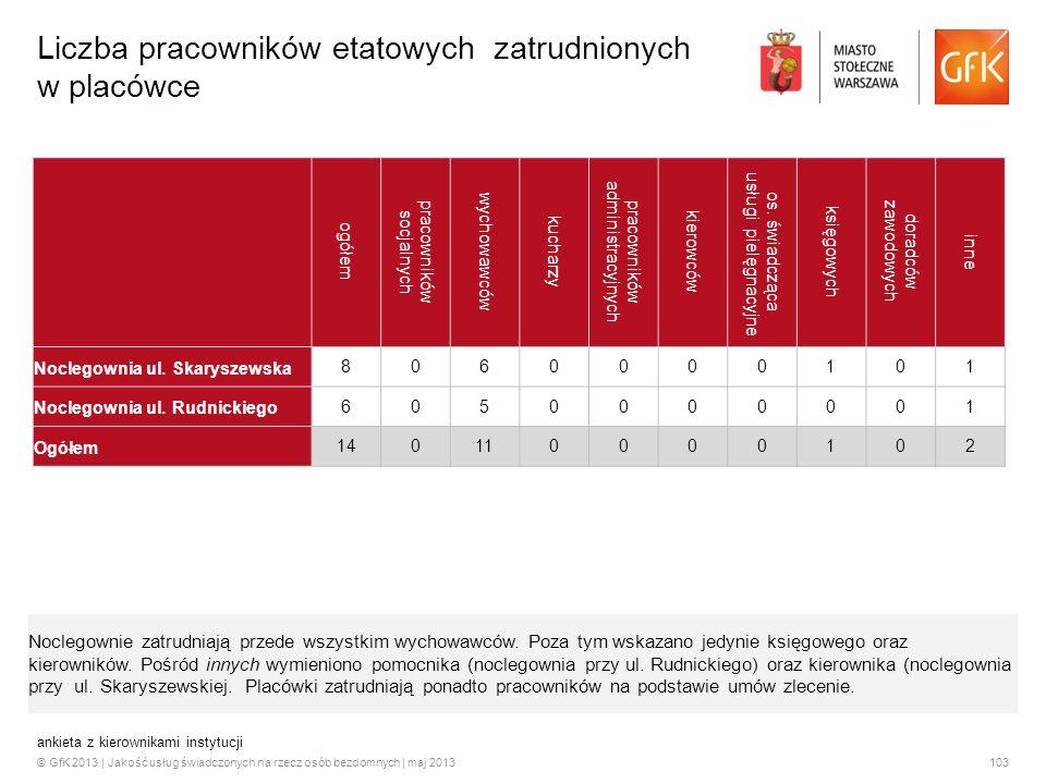 Liczba pracowników etatowych zatrudnionych w placówce