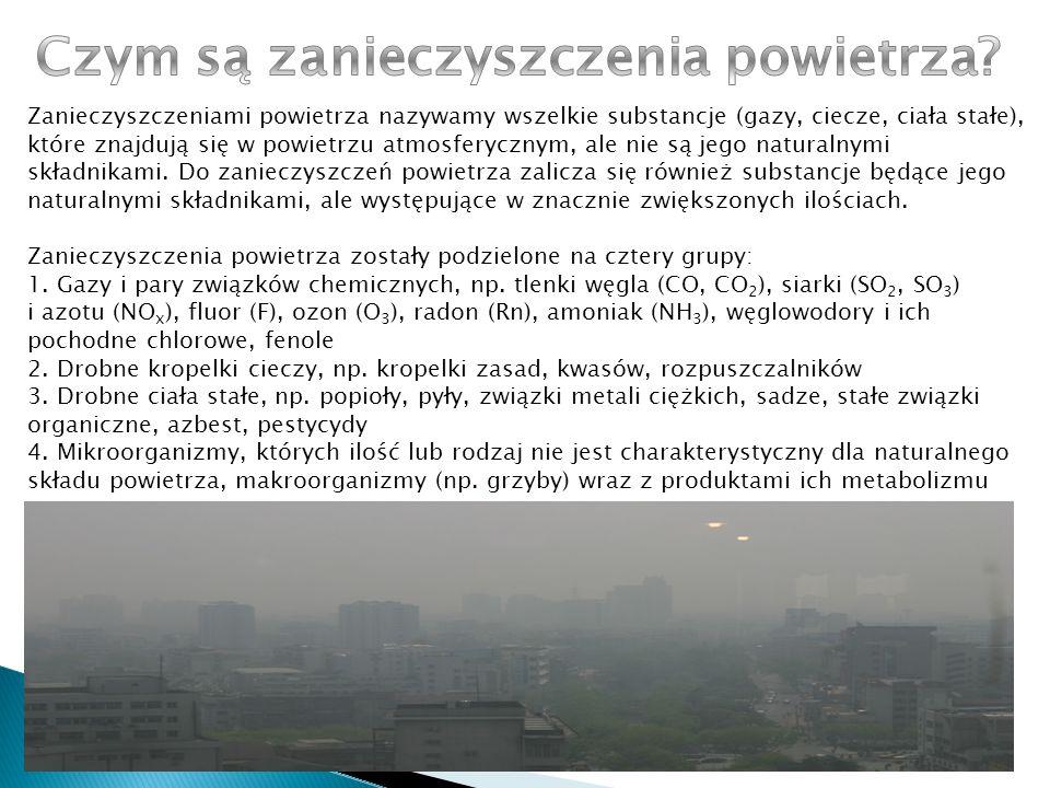 Czym są zanieczyszczenia powietrza