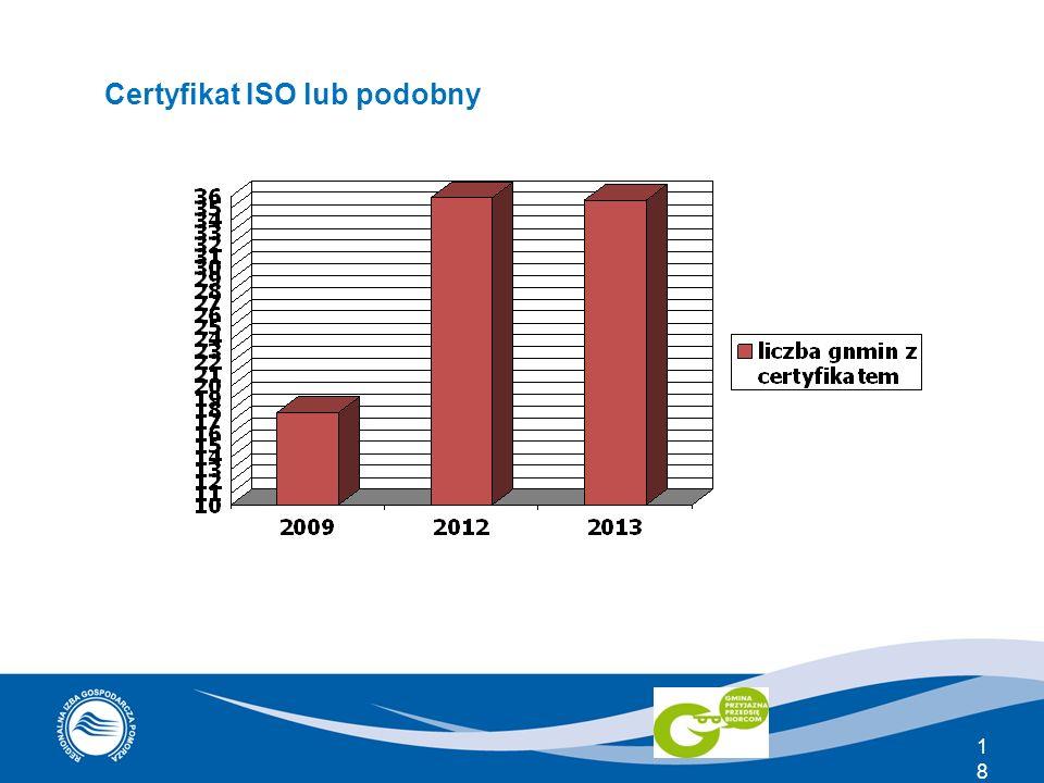 Certyfikat ISO lub podobny