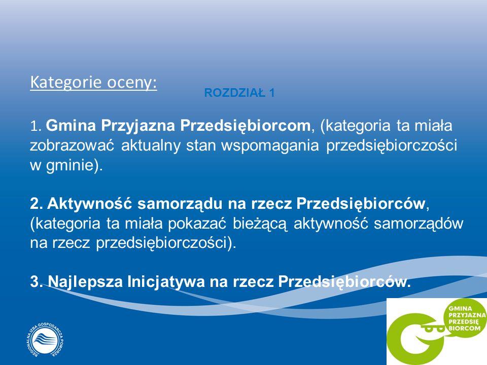 Kategorie oceny: 1. Gmina Przyjazna Przedsiębiorcom, (kategoria ta miała zobrazować aktualny stan wspomagania przedsiębiorczości w gminie).