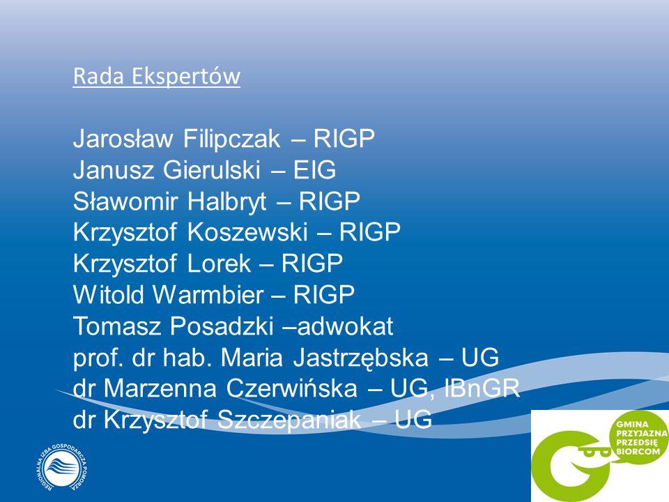 Rada Ekspertów Jarosław Filipczak – RIGP