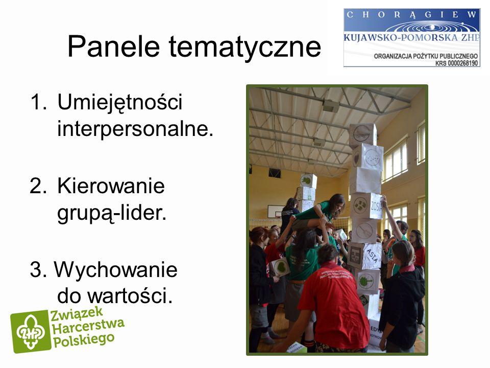 Panele tematyczne Umiejętności interpersonalne.