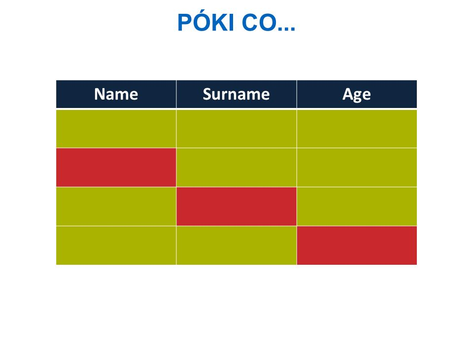 Póki co... Name Surname Age